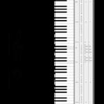 Note Nomi Frequenze (Wikipedia)