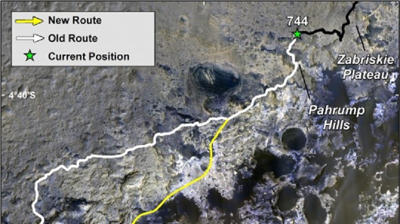 Curiosity ha incontrato anche delle difficoltà dovute alle condizioni del terreno.
