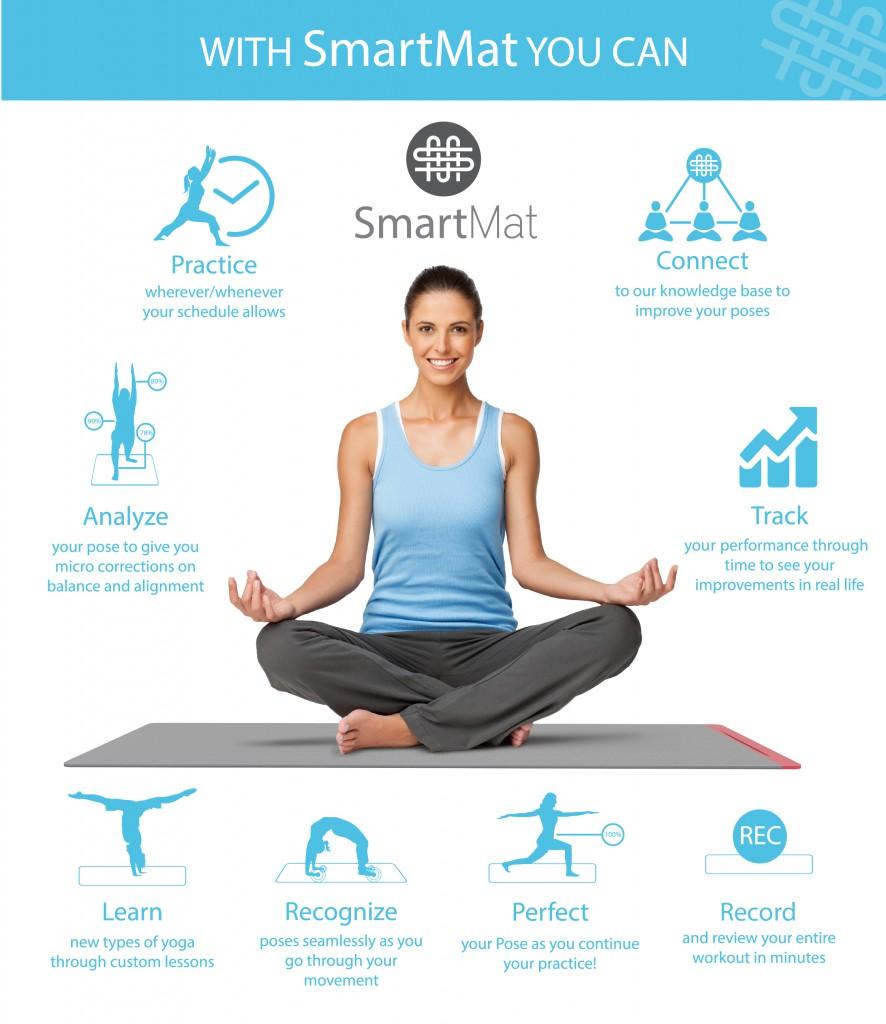 SmartMat il materassino tecnologico per la pratica dello yoga