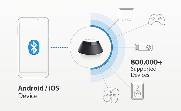 L'app Smart IR Remote riconosce oltre 800.000 device