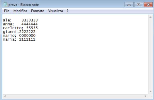 come apparirebbe  un CSV aperto con blocco note. Molto scomodo vero? Conviene di più visualizzarlo in Tabelle con Excel