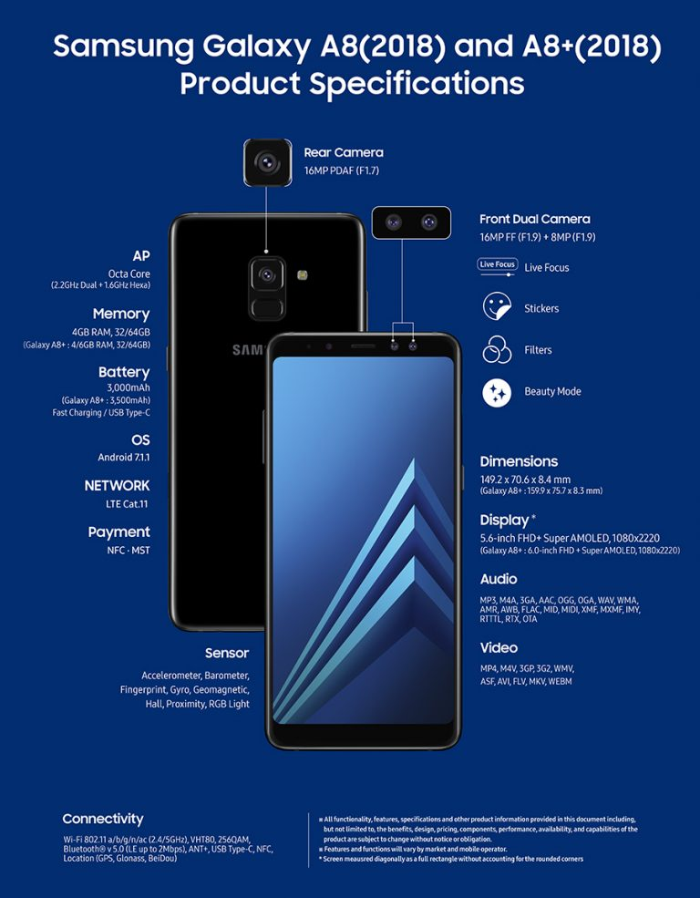 Samung Galaxy A8 2018: svelate le specifiche tecniche Video